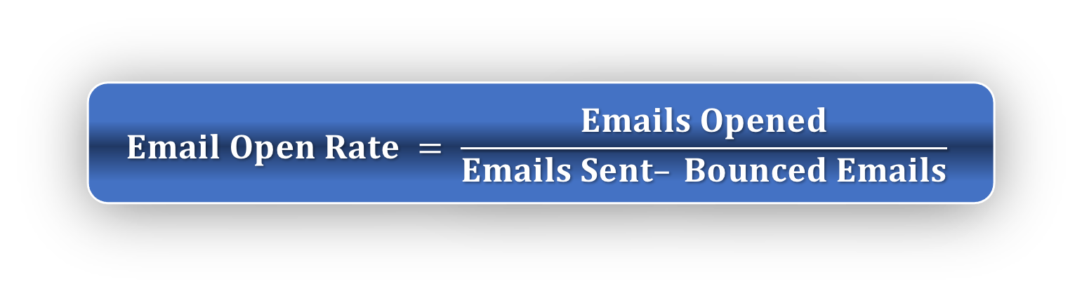 Email Open Rate