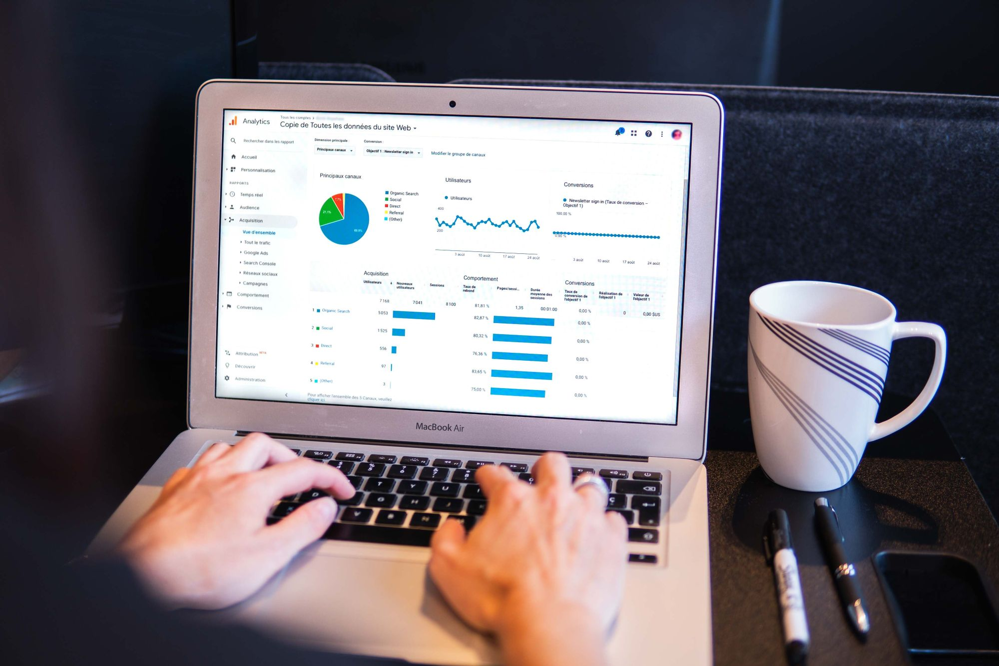 Your eCommerce Fulfillment Solution Should have Analytics and Reporting