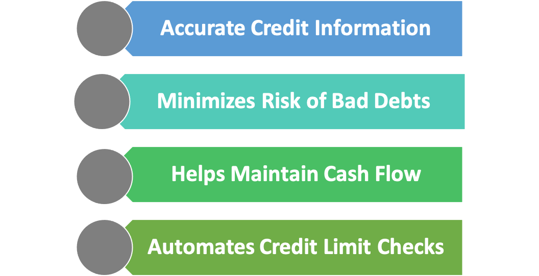 Benefits of ERP in Credit Control