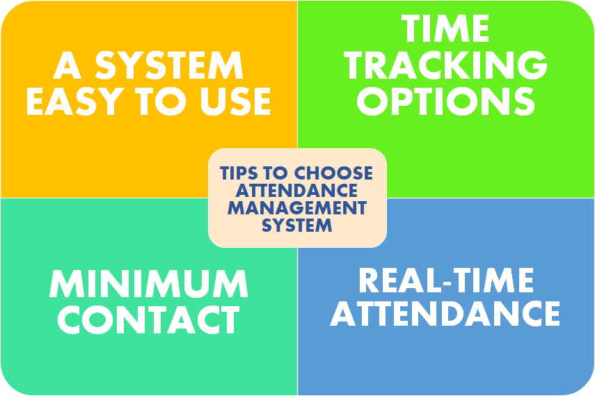 Tips to choose attendance management system