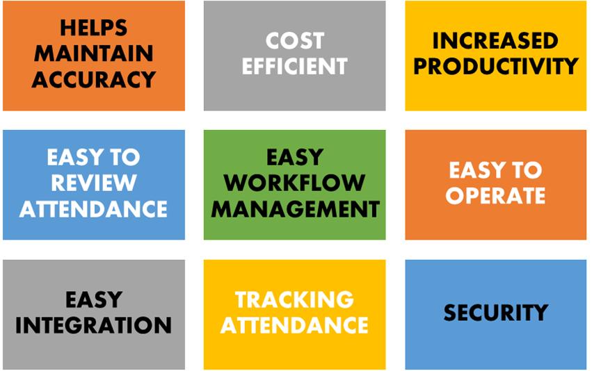 Benefits of attendance management system