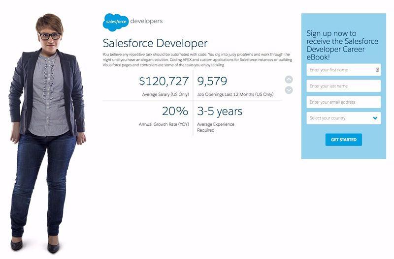 Salesforce Content Upgrade CTA Example