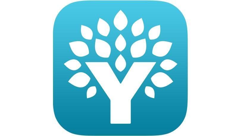 YNAB 15 best budgeting apps