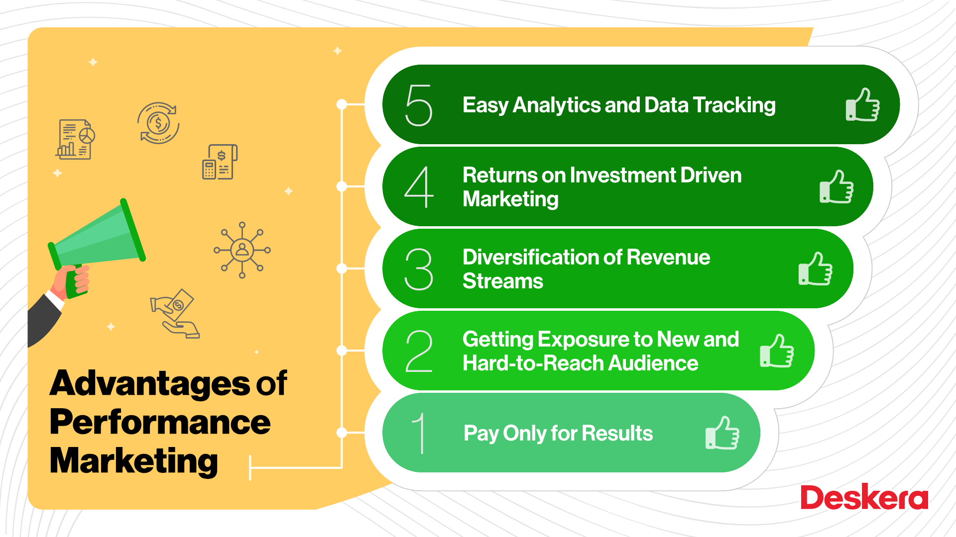 Advantages of Performance Marketing