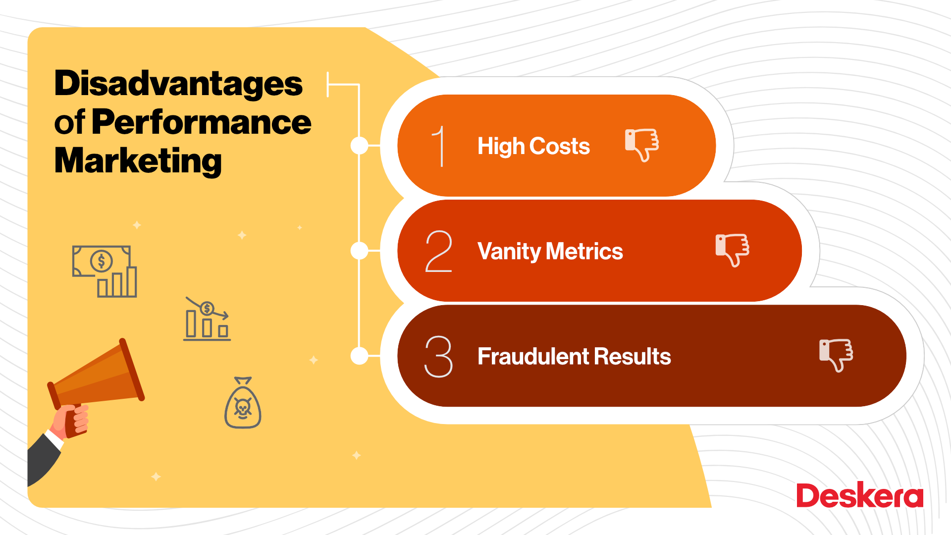 Disadvantages of Performance Marketing