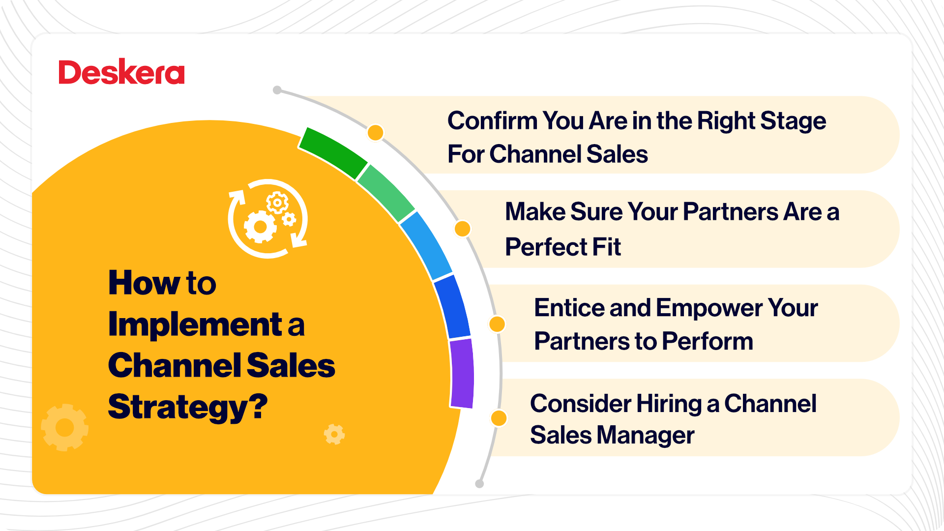 How to Implement a Channel Sales Strategy?