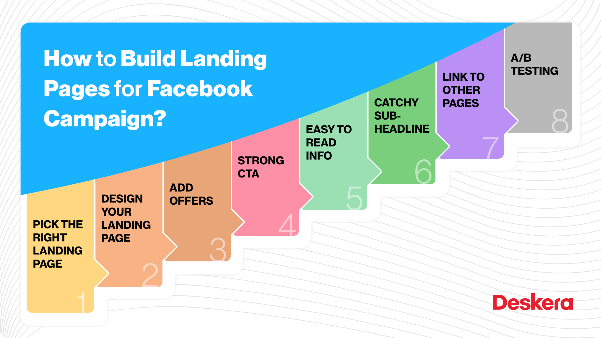 How to build landing page for a Facebook campaign