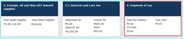 Payment of taxes before filing GSTR-3B