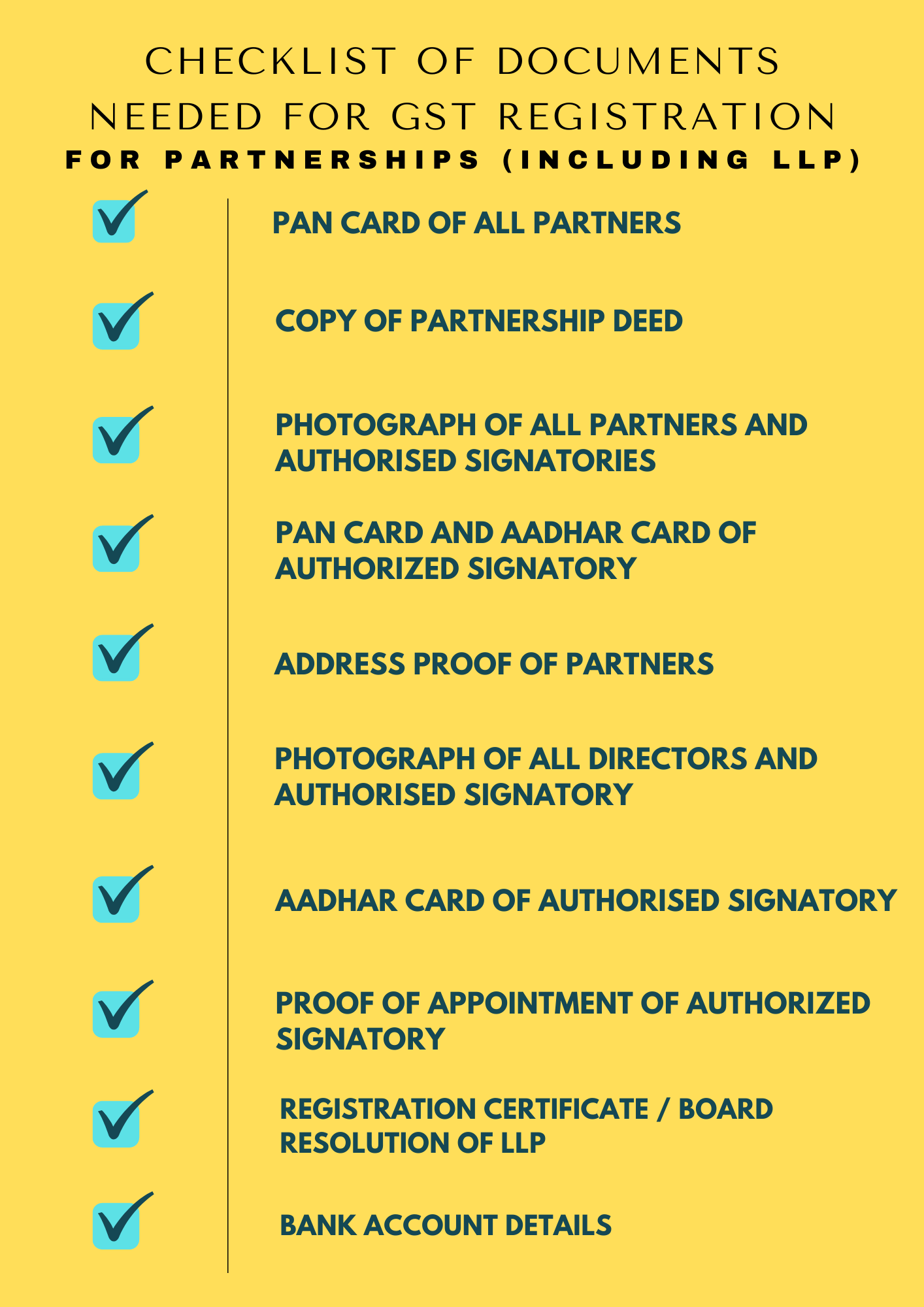 Documents needed for GST registration for partnerships (Including LLP)