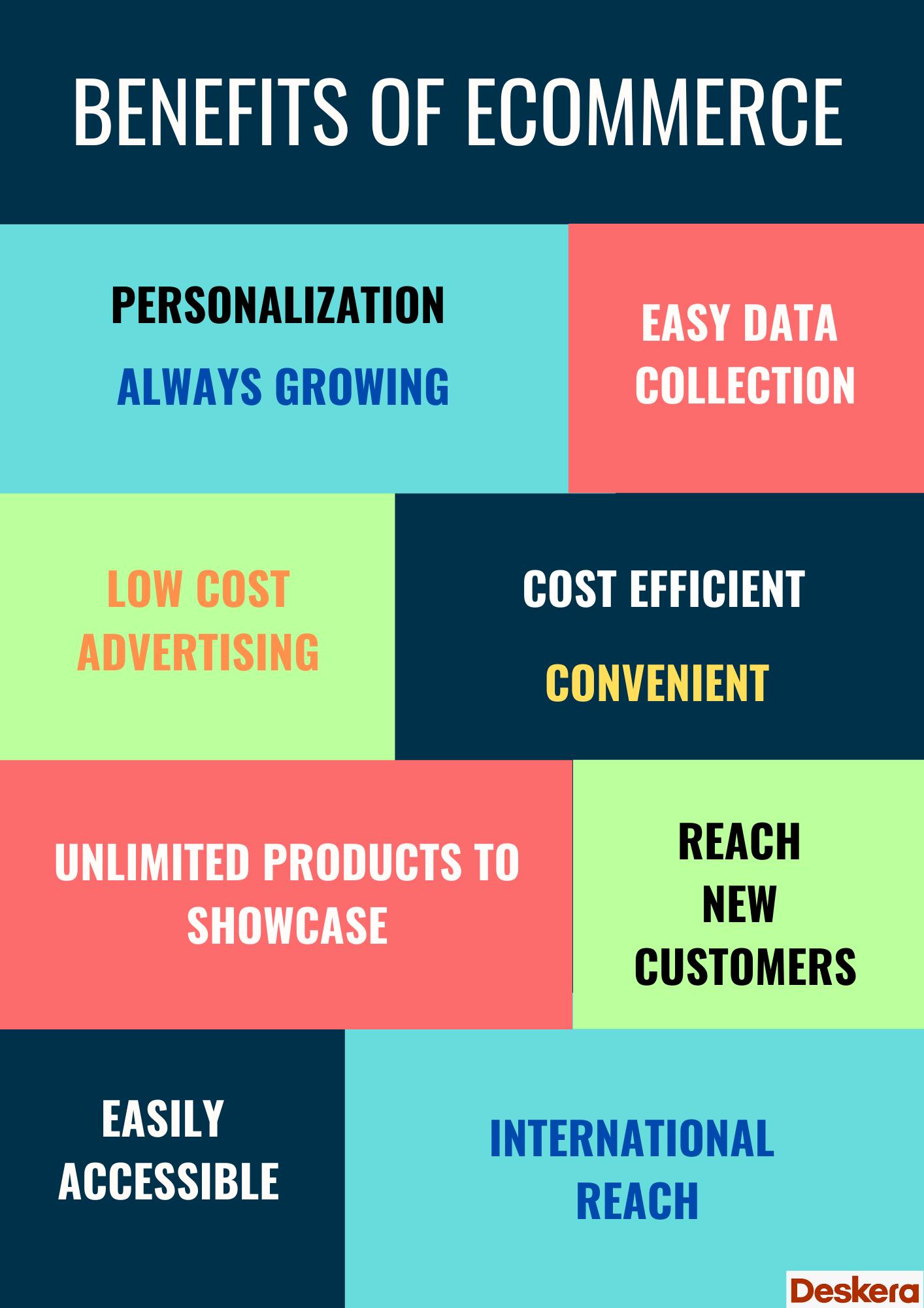 Benefits of eCommerce