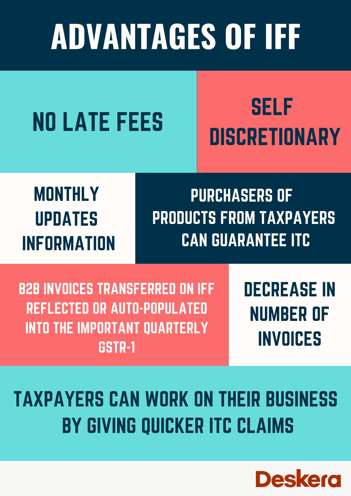 Advantages of IFF