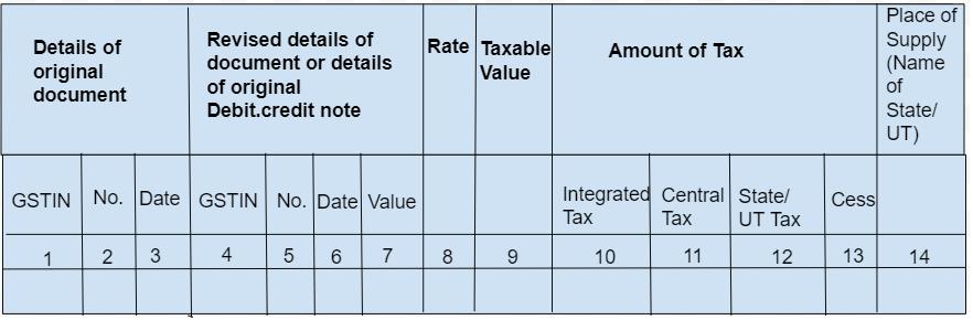 Understanding GSTR 2A_3