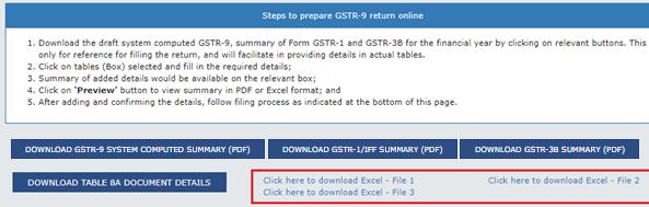 Hyperlinks for downloading GSTR-9 system computer summary, GSTR-1/IFF summary, GSTR-3B summary and Table 8A document details