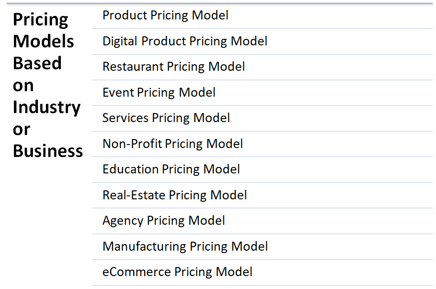 Pricing Models Based on Industry or Business