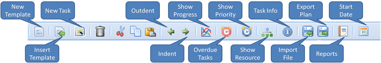 Project Plan Toolbar