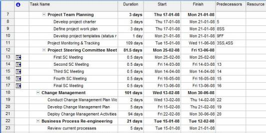 Plan Creation in MS Project