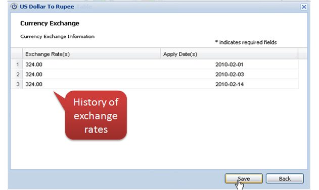 View history of exchange rates for each currency