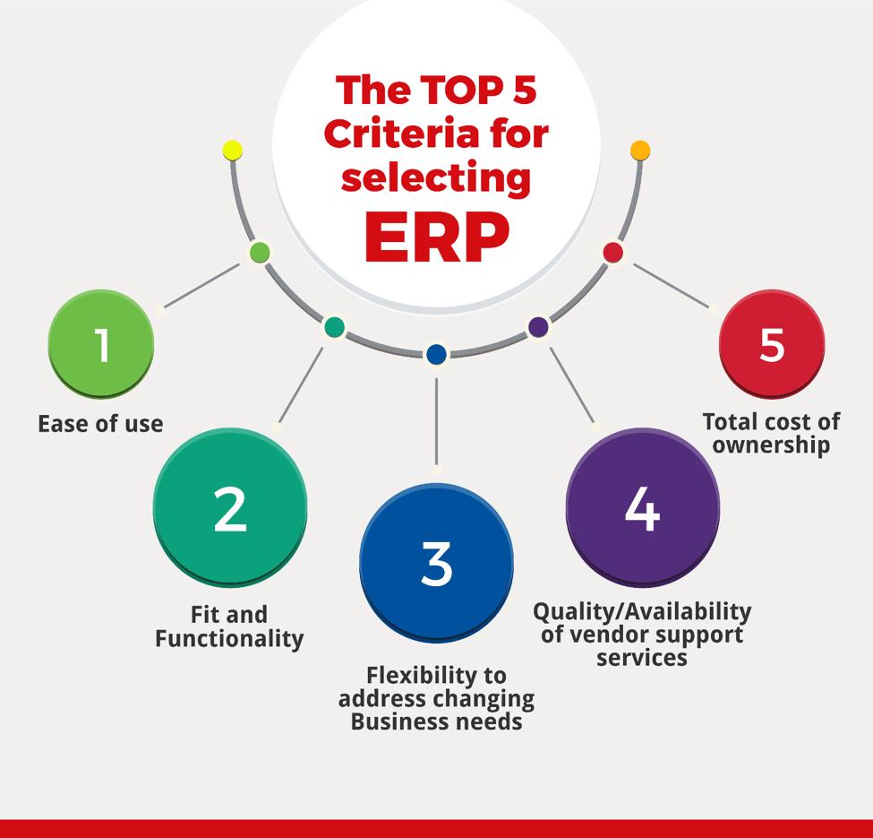 erp-for-startups