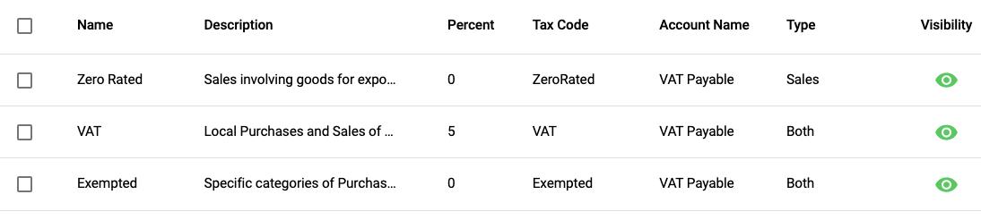 Default Tax Rates