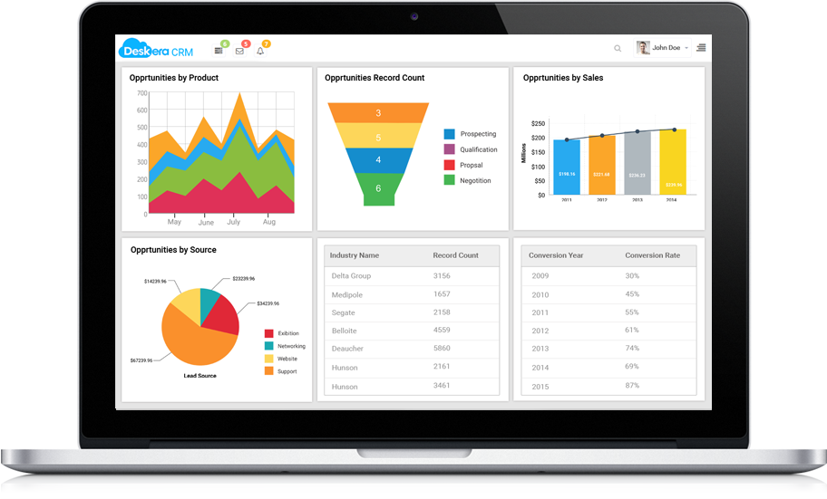 Deskera CRM Opportunity Management