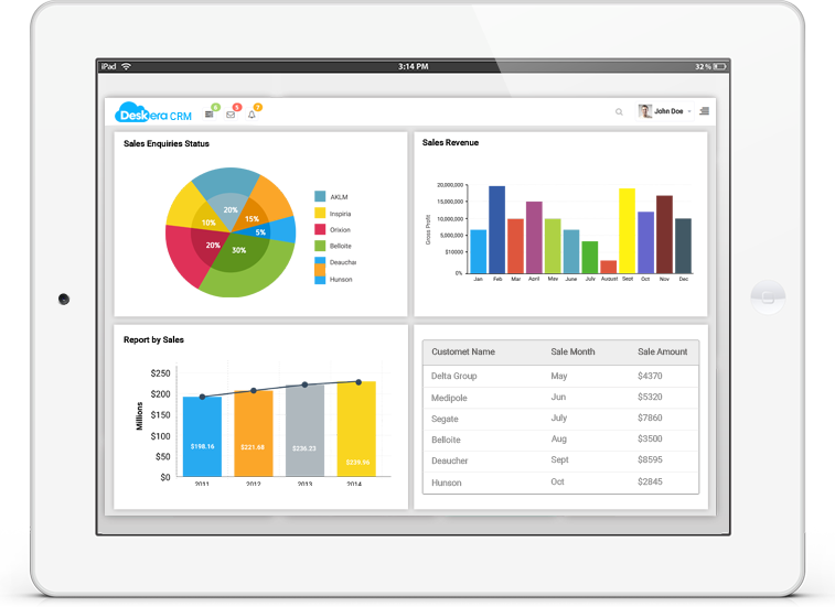 Deskera CRM Sales Forecasting and Reports